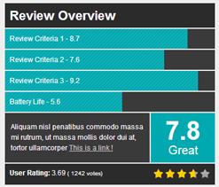 rating_taqyeem